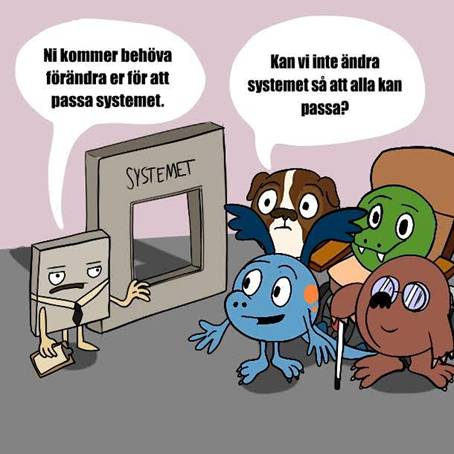 Funktionsrätt Kalmar Län